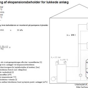 Dimensionering af ekspansionsbeholder for lukkede anlæg